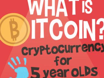 5YO-Bitcoin